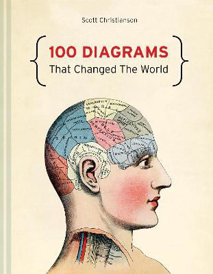 Picture of 100 Diagrams That Changed the World
